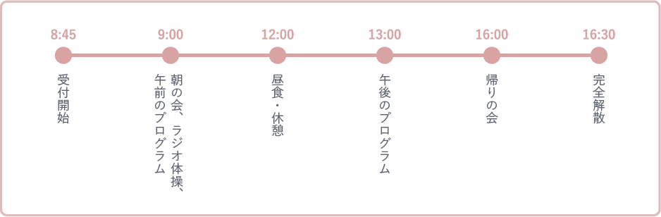8:45受付開始 9:00朝の会、ラジオ体操、午前のプログラム 12:00昼食・休憩 13:00午後のプログラム 16:00帰りの会 16:30完全解散